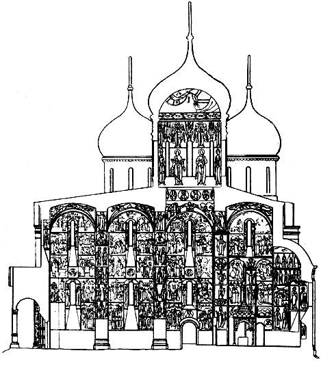 Успенский собор в Московском Кремле. Продольный разрез.