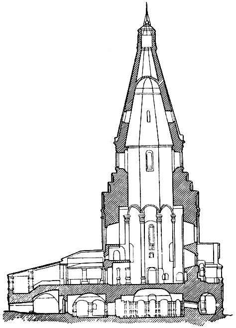Церковь Вознесения в Коломенском. Продольный разрез.