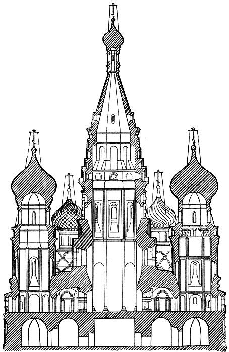 Собор Покрова на рву (храм Василия Блаженного) в Москве. Поперечный разрез.