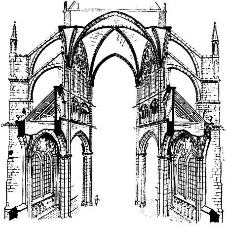 готического собора (собор