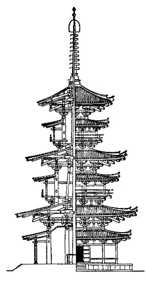 Восточная пагода якусидзи разрез