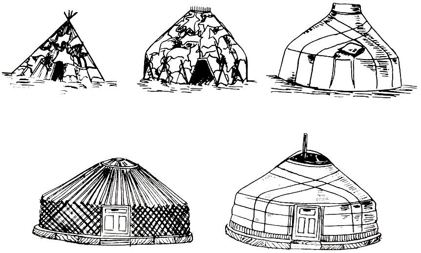 Эволюция монгольской юрты