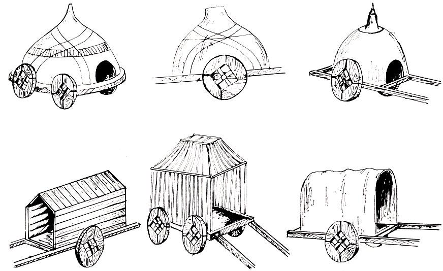 Типыюрт на колесах Рисунок XIX в.
